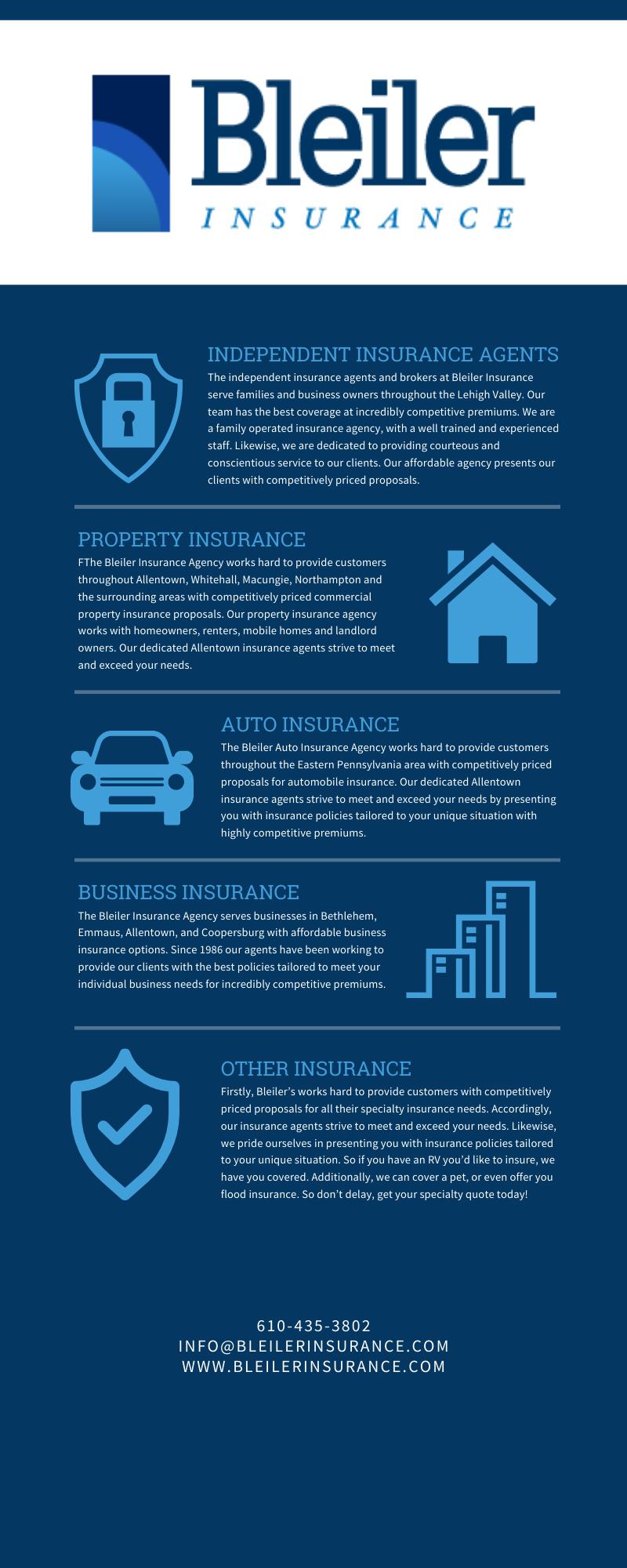 Bleiler Insurance Infographic May2021